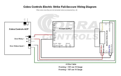 door access system wiring diagram collection