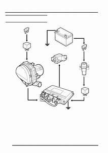 Land Rover Workshop Manuals  U0026gt  Discovery Ii  U0026gt  Emission
