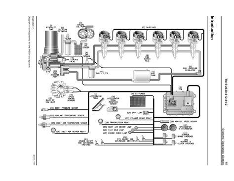 Dt466 Starter Wiring Diagram by International 4700 Wiring Diagram Pdf Wiring Source
