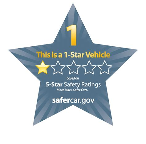 vehicle manufacturers toolkit safercargov national