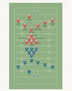 How Many Players In A Rugby Match