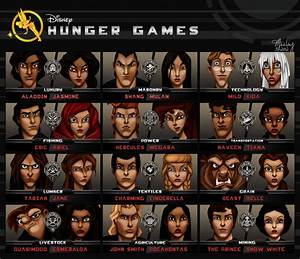tributes   The Hunger Games