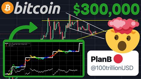 This marketing method, called affiliate marketing, has been around for a long time and allows sites an additional income stream. PlanB 🔴: BITCOIN TO $300,000 BY DECEMBER 2021!!!!!!!!!! - 2020 Coin Hawk