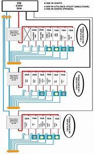 schema tableau electrique triphase maison individuelle With puissance electrique maison individuelle