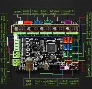 31 Mks Gen 14 Wiring Diagram