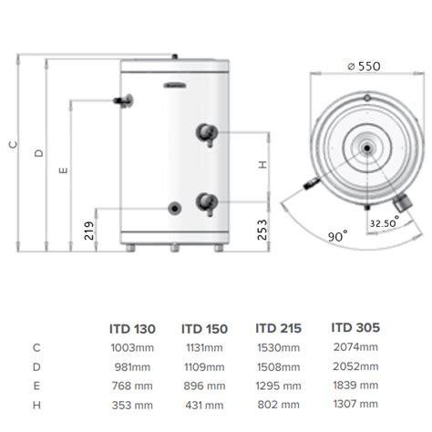 ariston aquabravo unvented cylinder 3070521 direct 150l