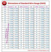 Hd wallpapers printable steel gauge chart 3dlovewallhdd hd wallpapers printable steel gauge chart greentooth Gallery