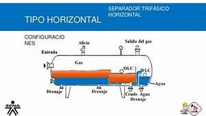 Separadores Trifasicos en la Industria Petrolera