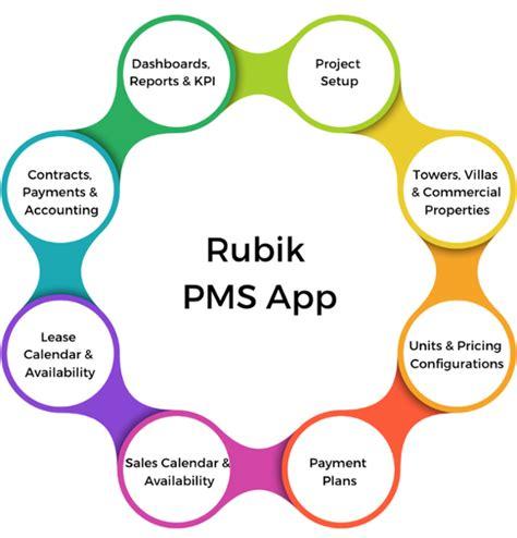 rubik pms app    modern application built