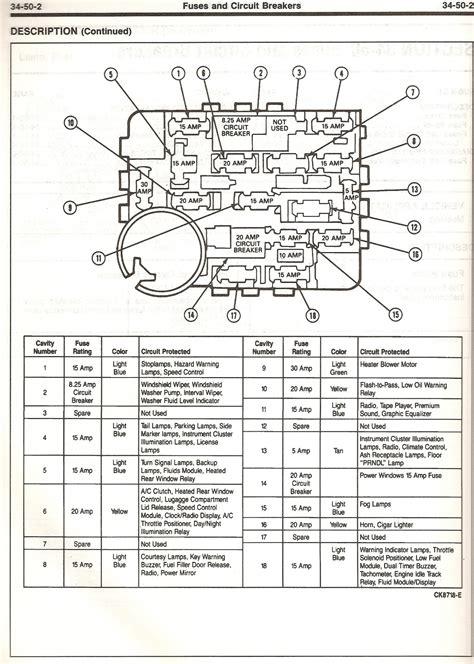 vw jetta fuse box diagram untpikapps