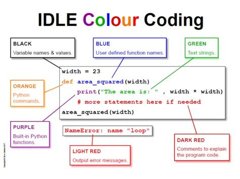 python color codes python idle colour codes poster by csstuff teaching