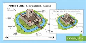 Labelled Diagram Of A Castle Display Poster English
