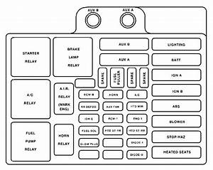 2001 Ford F150 Fuse Box Under The Hood Diagram Html