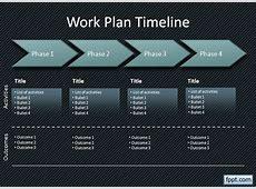 20+ Timeline Powerpoint Templates Free & Premium Templates