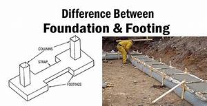 Difference Between Foundation And Footing