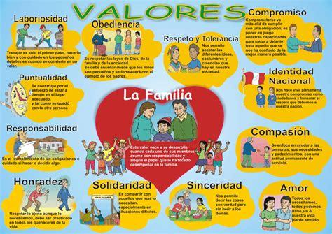 El afecto en los niños en su etapa escolar: Los valores en