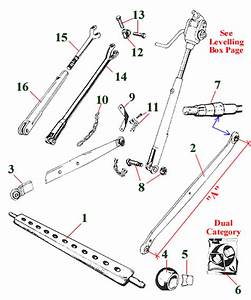 Ford - 3 Point Linkage