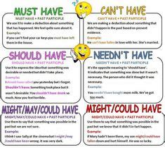 verbo auxiliar modal verb images english verbs