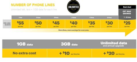 best phone plans for two lines sprint family plans best family phone plans