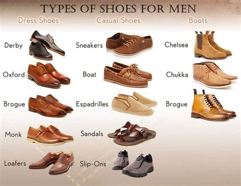 What Are The Different Types Of Men's Shoes?