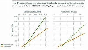 1000+ ideas about Variable Refrigerant Flow on Pinterest ...