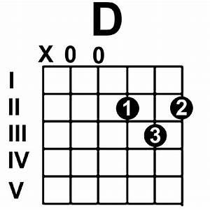 Chord Chart  U2013 Guitar Instruction By Phil Westfall