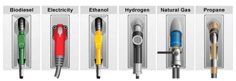 Альтернативное автомобильное топливо — плюсы и минусы
