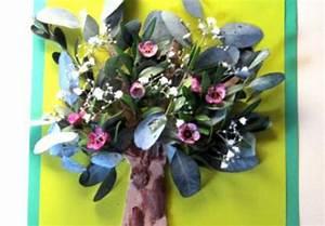 Basteln Zum Frühling : basteln mit kindern kostenlose bastelvorlage basteln im fr hling blumenbild ~ Frokenaadalensverden.com Haus und Dekorationen