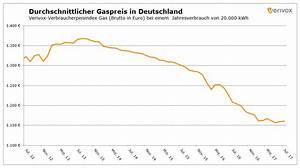 Heizkosten Berechnen Kwh : us sanktionen steigen nun unsere heizkosten ~ Themetempest.com Abrechnung