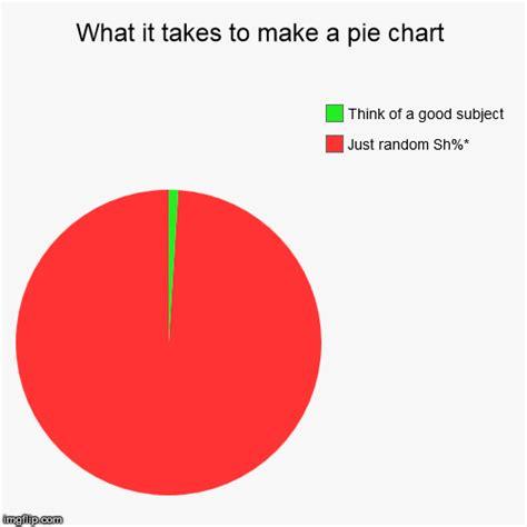 Make A Pie Chart Meme - what it takes to make a pie chart imgflip