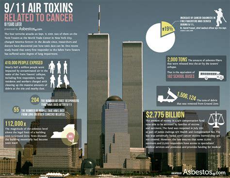 environmental health    steemit