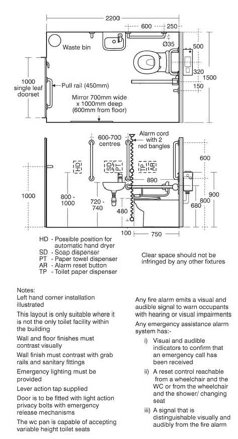 Assisted Bathroom Dimensions document m single assisted bathroom cubicle systems