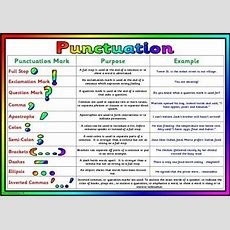 Free Printable Grammar Posters  Literacy Resources, Writing Posters, Many Free Printables For