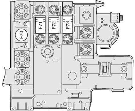 Mirror 2009 Scion Xb Fuse Diagram by Alfa Romeo 159 Fuse Box Diagram 187 Fuse Diagram