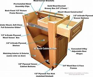 Kitchen Interior Furniture Wood For Cabinets Construction