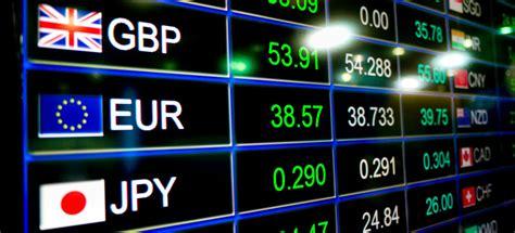 strategies  stock marketing wild forex guide