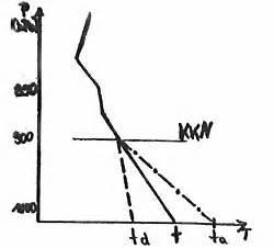 Mischungsverhältnis Berechnen : temp analyse dg flugzeugbau ~ Themetempest.com Abrechnung