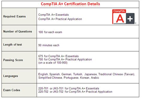 Comptia A+ Certification. Stem Cell Hair Loss Treatment. Average Pay For Physical Therapist Assistant. Background Checks In India Anaheim Bail Bonds. Euro Conversion To Dollars By Date. Building A Cloud Application. Auto Dealer Inventory Management. How Do I Apply To College Comfort Dental Spa. Financial Planning Definition