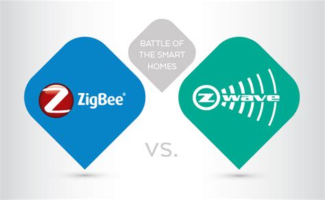 zigbee z wave zigbee vs z wave a brewing home automation battle planet technology usa