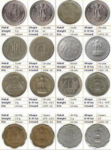 Republic India Coins Proof Set Currencies Journey