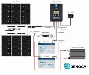 Renogy New 600 Watt 24 Volt Solar Premium Kit  U2013 Solartech