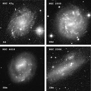 What are the four types of galaxies? - proquestyamaha.web ...