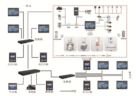 Smart Wiring Diagram by 2011823181915693 Jpg