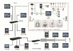 Hd wallpapers wiring diagram for smart home hd wallpapers wiring diagram for smart home asfbconference2016 Image collections