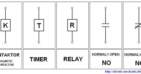 ilmu listrik simbol simbol gambar listrik