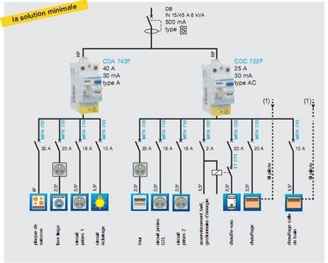 faq des bricoleurs en electricite dessin schema