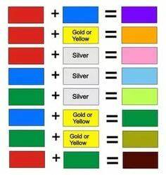 Wandfarben Mischen Tabelle : die 7 besten bilder von farbmischtabelle farben mischen ~ Watch28wear.com Haus und Dekorationen