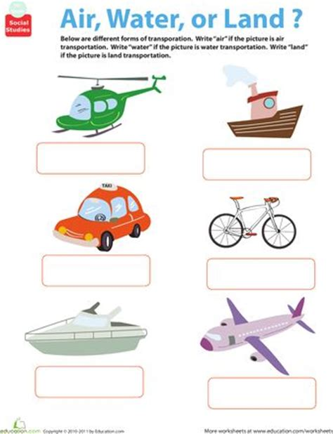 all about transportation air water or land