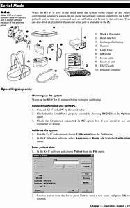 Cosmed Srl K4b2r