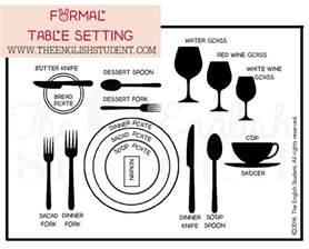 Salad Fork Table Setting